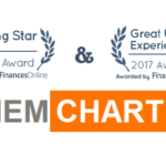 2017 GREAT USER EXPERIENCE AND RISING STAR AWARDS NOW BELONGS TO TIEMCHART