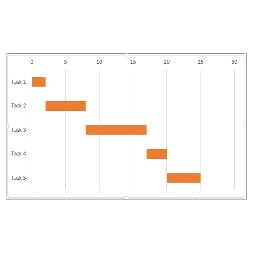 https://tiemchart.com/new_website_24/wp-content/uploads/2018/04/gantt-chart1.png