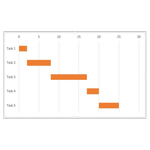 https://tiemchart.com/new_website_24/wp-content/uploads/2018/04/gantt-chart1.png